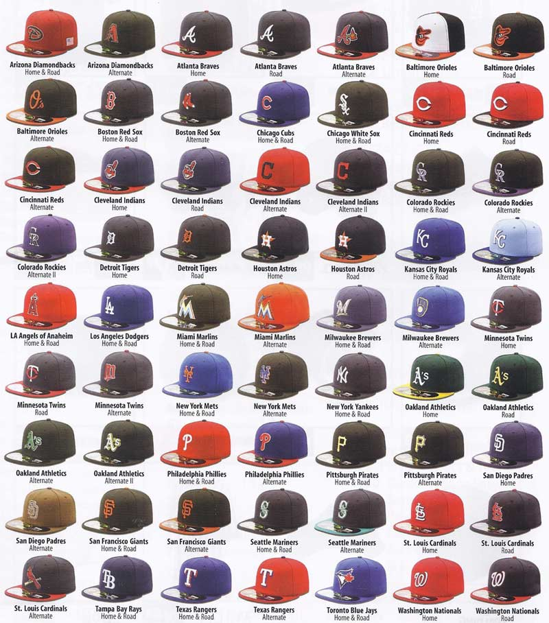 MLB Caps-teams